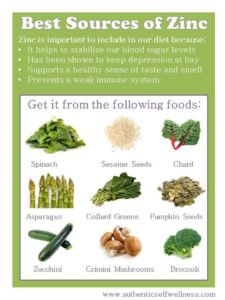 Plants and Seeds, great sources of zinc!